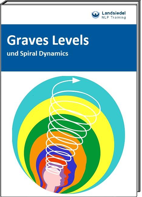 Graves Werte-Modell
