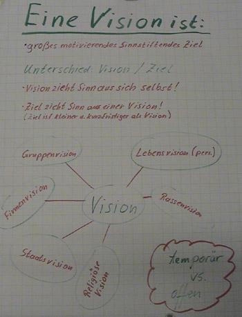 Flipchart Werte, Regeln und Vision 05