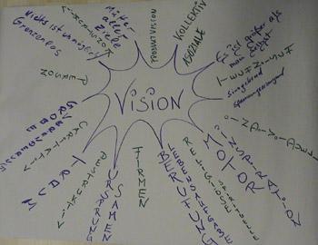 Flipchart Werte, Regeln und Vision 06