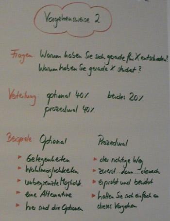 Flipchart Metaprogramme 11