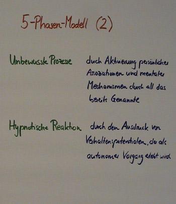 Flipchart Hypnose 18