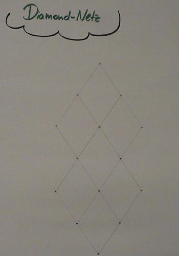 Flipchart Diamond-Technik 04