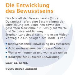 DVD-Beschreibung: Die Entwicklung des Bewusstseins