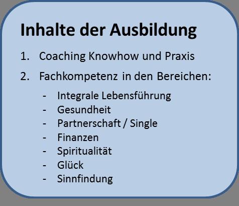 Inhalte Life-Coaching