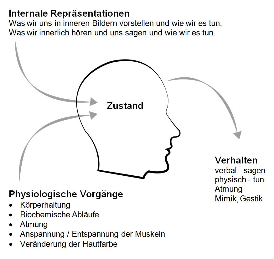 Beste Mathe Arbeitsblatt Für Ks3 Zeitgenössisch - Gemischte Übungen ...