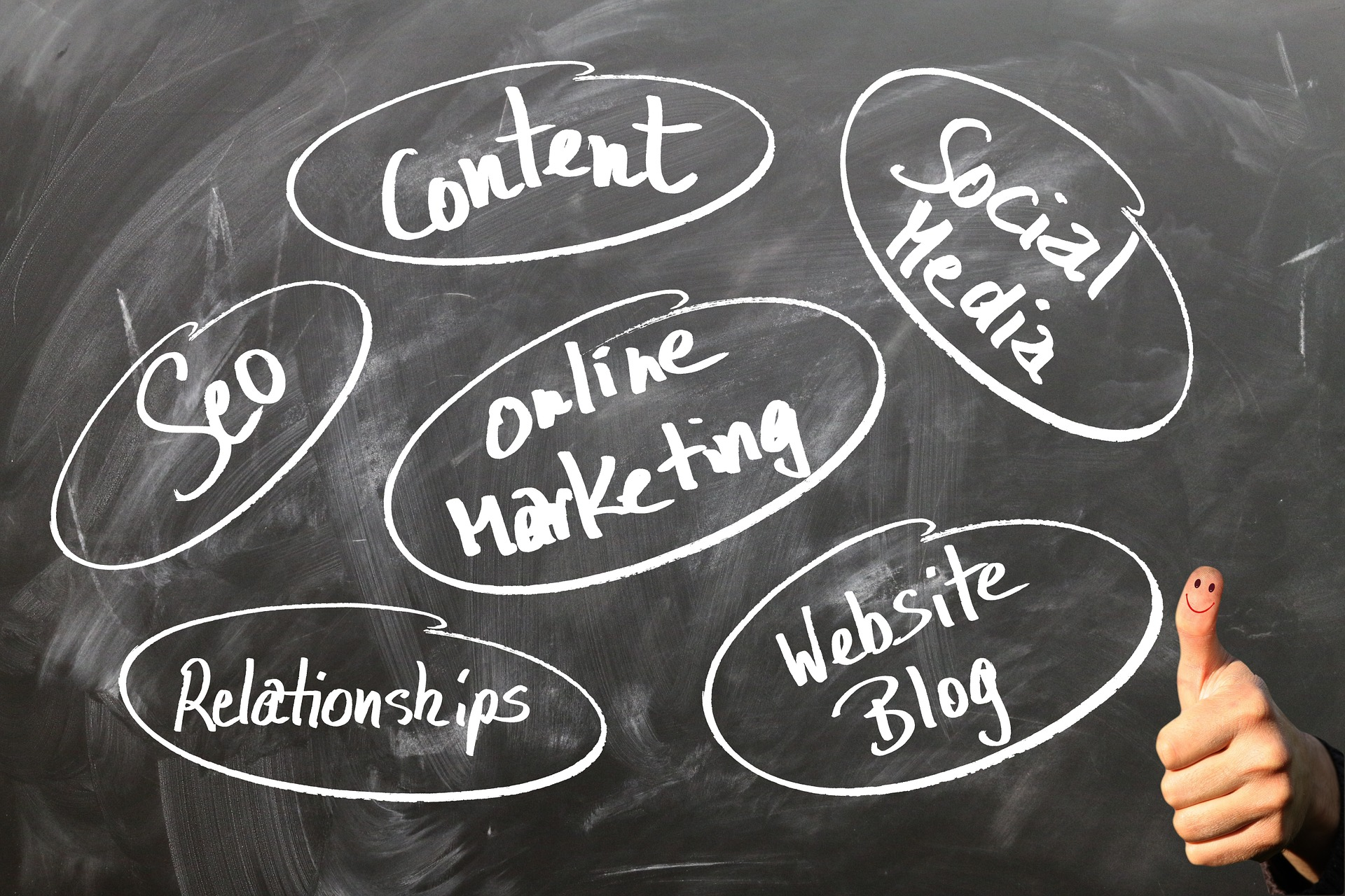 Elemente Online Marketing